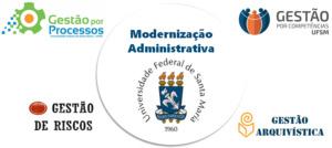 Organograma da modernização administrativa, com o logo da UFSM circundado pelos logos da gestão por processos, gestão de riscos, gestão por competências e gestão arquivística