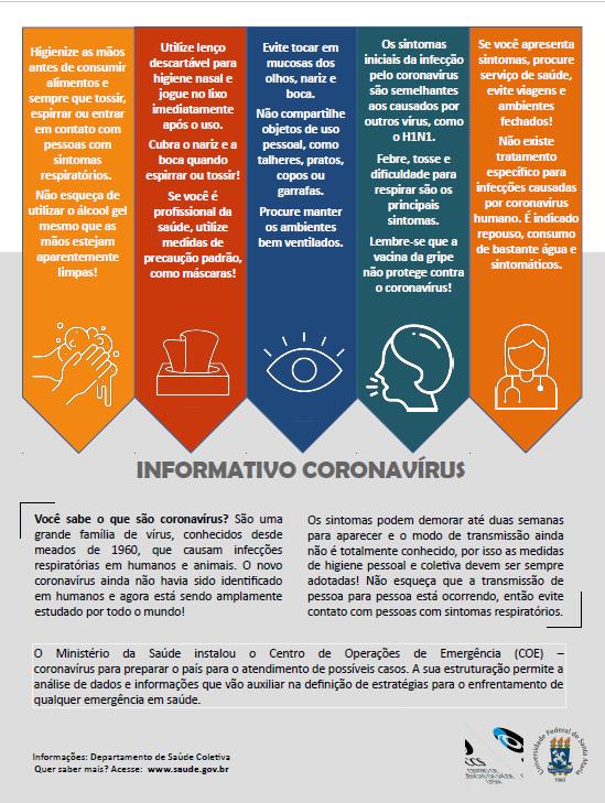 Ufsm E Husm Se Mobilizam Para Enfrentar O Novo Coronavirus Prograd