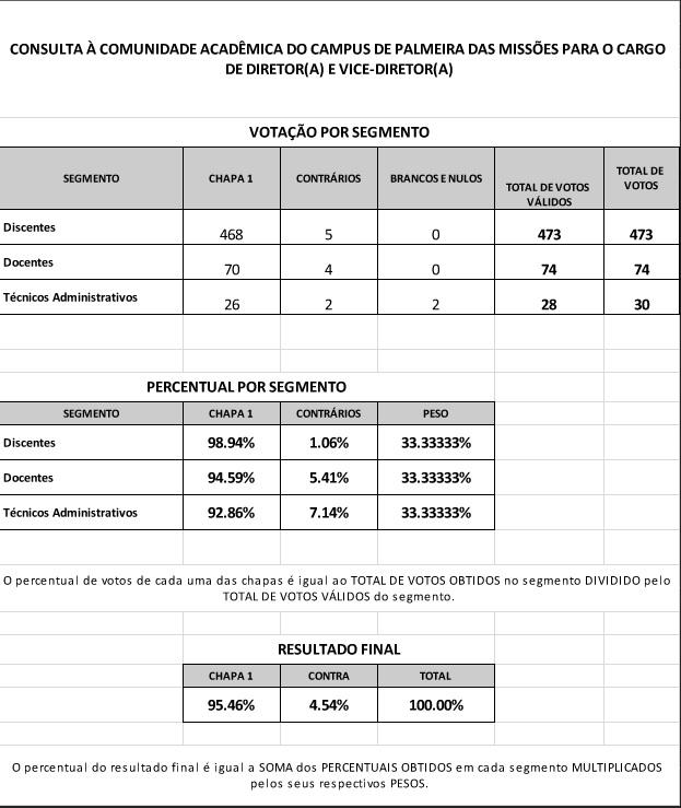 Resultado_consulta.jpg