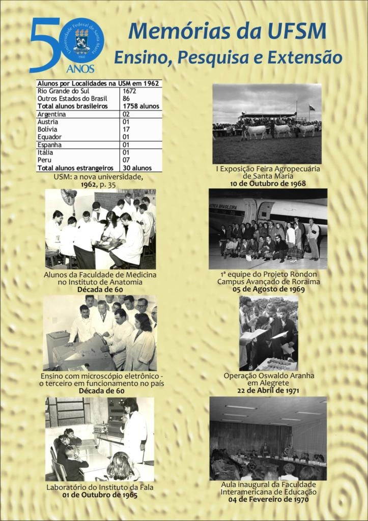 UFSM 50 anos exposio painel 7