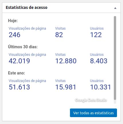 Estatísticas de acesso no painel administrativo