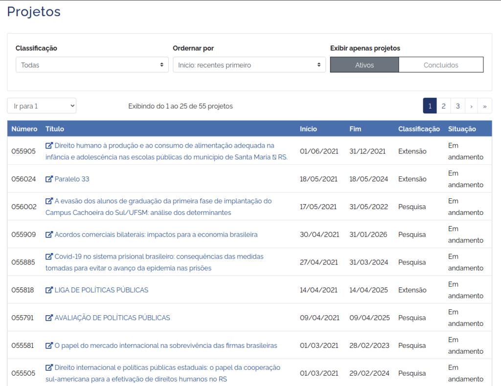Exemplo de página de projetos para um departamento.