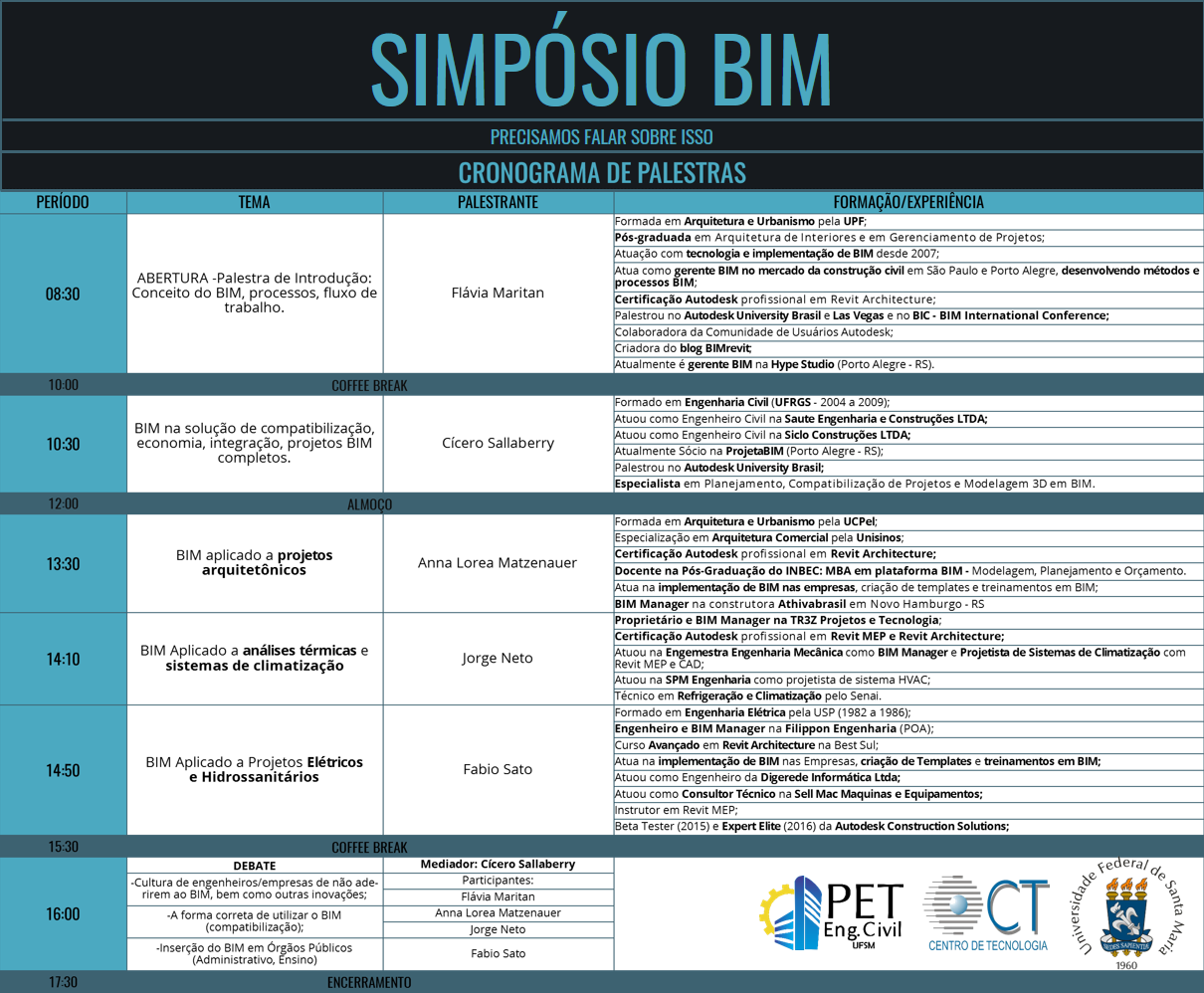 SIMPOSIO BIM PET CRONOGRAMA