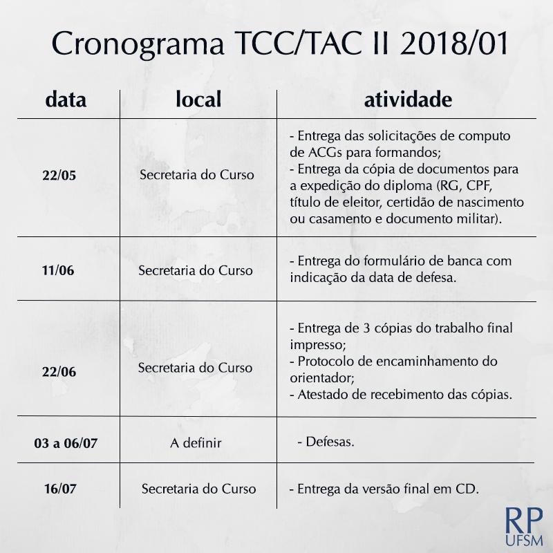 Cronograma De Tcctac Ii Para O Primeiro Semestre Letivo De