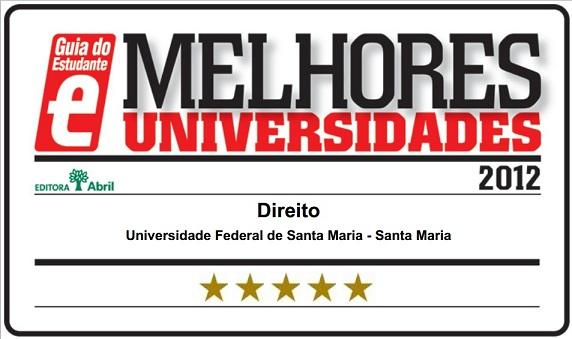 Melhores Universidade