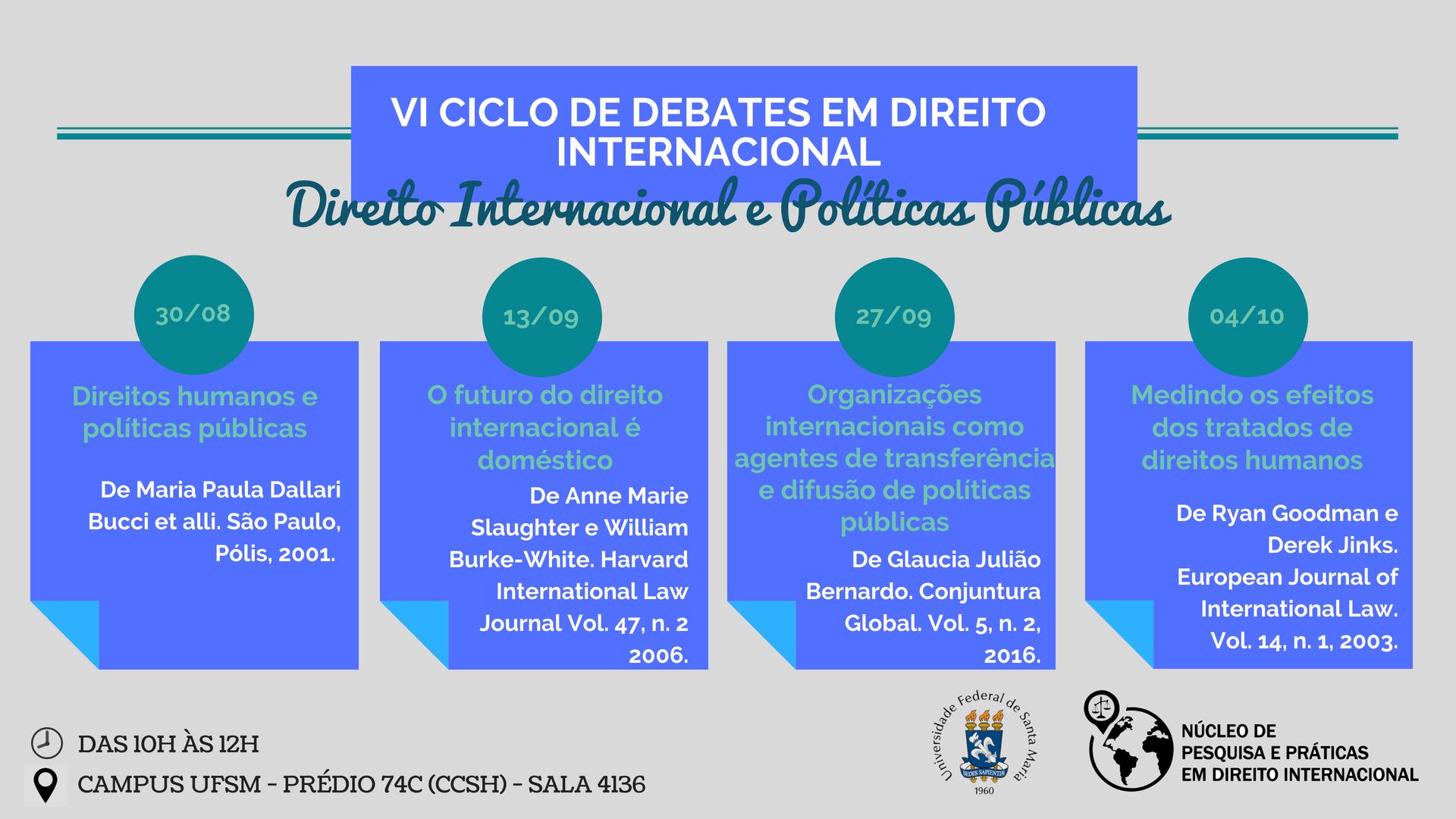 VI Ciclo de Debates em Direito Internacional