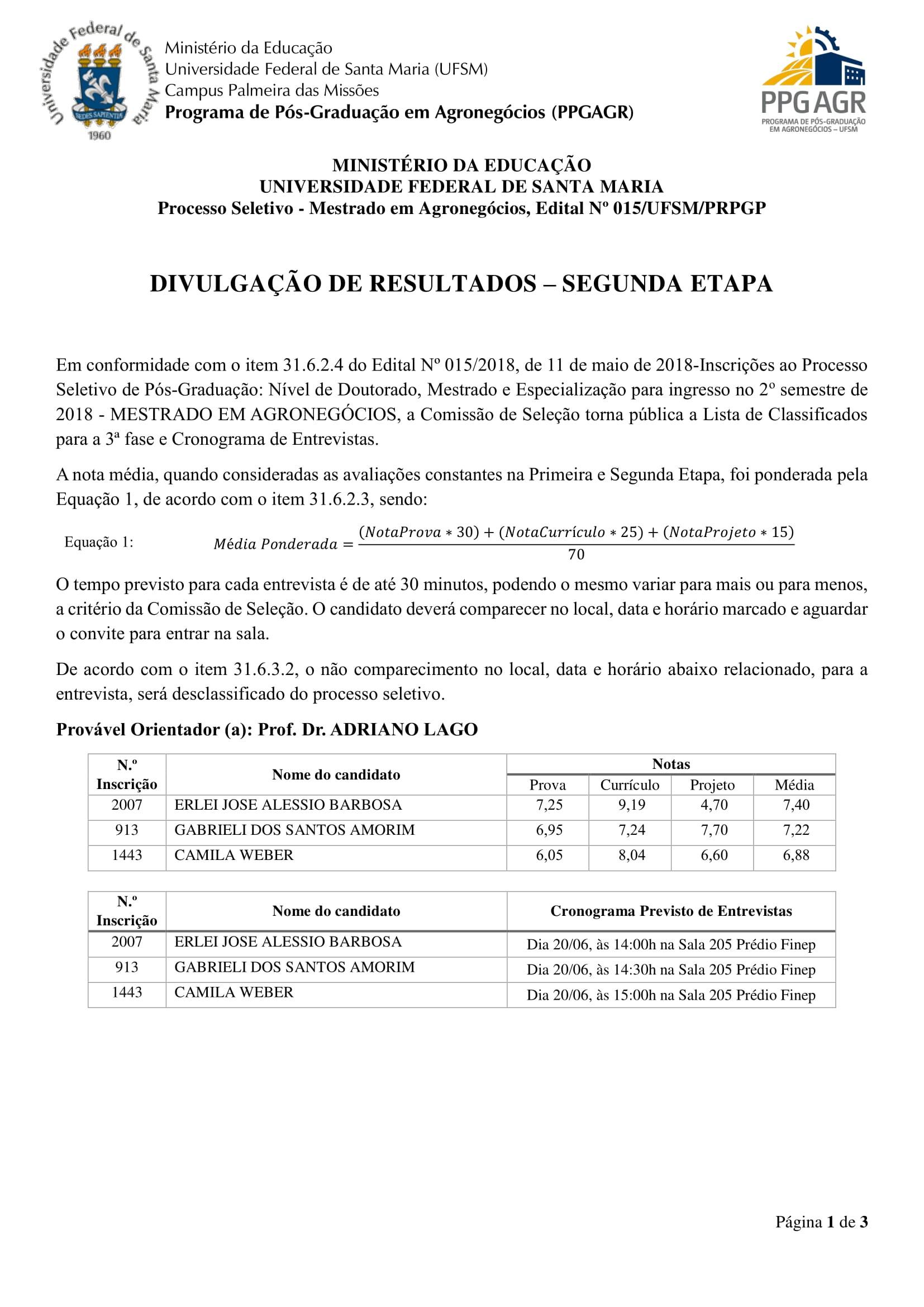 RESULTADOS21