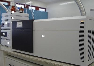 Espectrometro de Massas